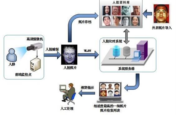 整体设计方案流程图.jpg