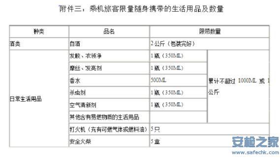 《中国民用航空安全检查规则》