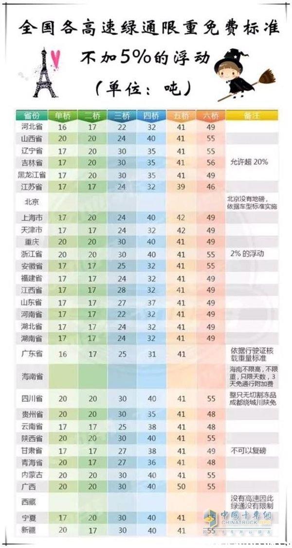 绿通政策22.jpg