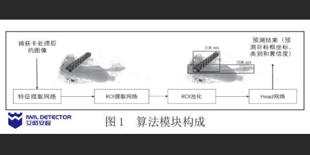 不断发展的X光天博官方图像识别基于深度学习的智能识别设计与实现